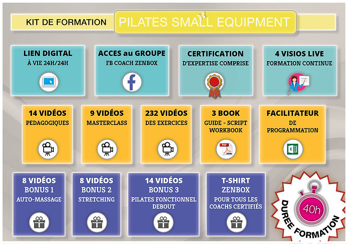 fiches formation e-learning-small equime