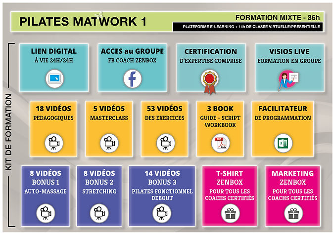 fiches formation e-learning-matwork1-scheme.jpg