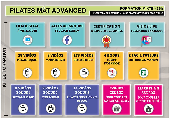 fiches formation e-learning-mat advanced-scheme (1).jpg