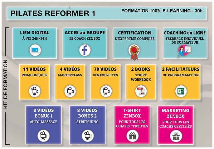 fiches formation e-learning-reformer1-scheme.jpg