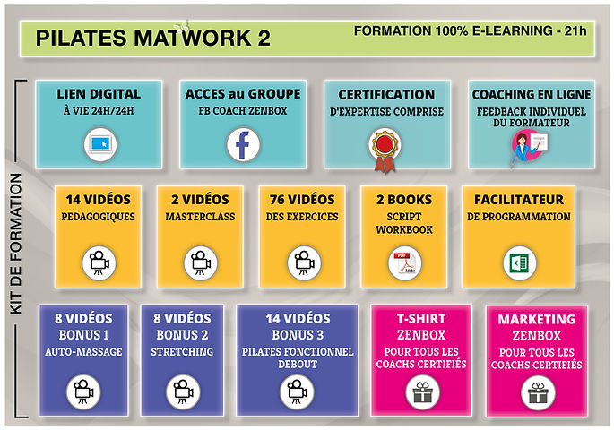 fiches formation e-learning-matwork2-scheme.jpg