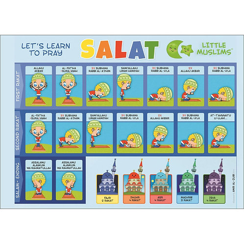 A5 Let's Learn Salat And Surah's Two-Sided poster(Boy)