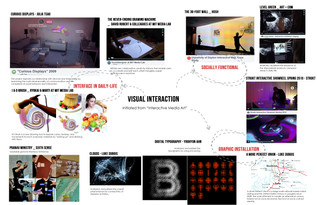 Consideration about segmentalizing the directions(based on field research of visual interaction)