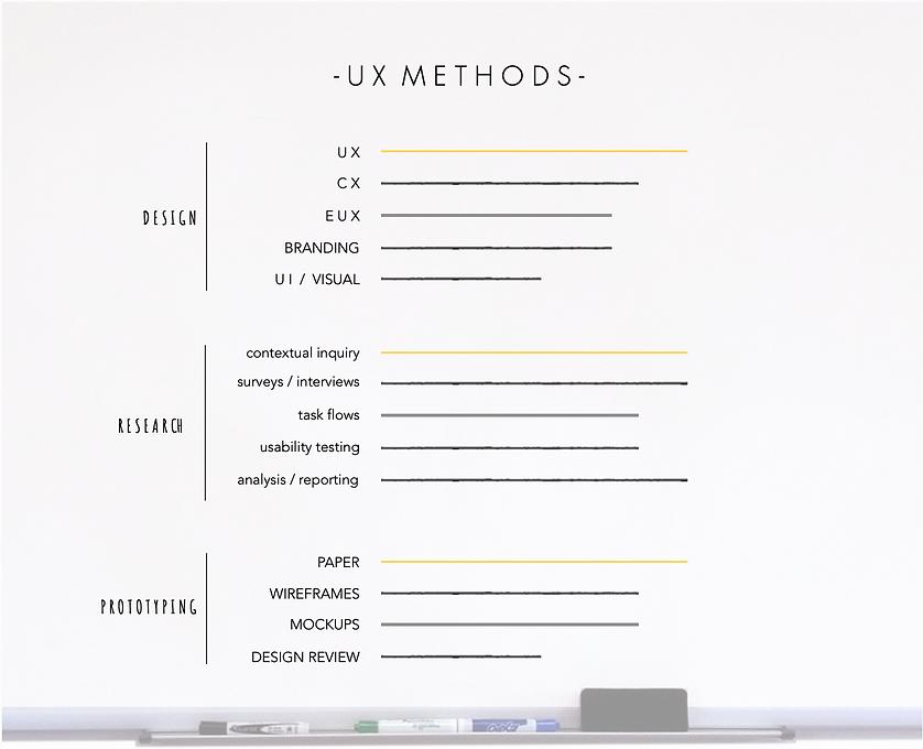 UX-methods.png