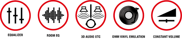 DAC50x_DSP一覧.png