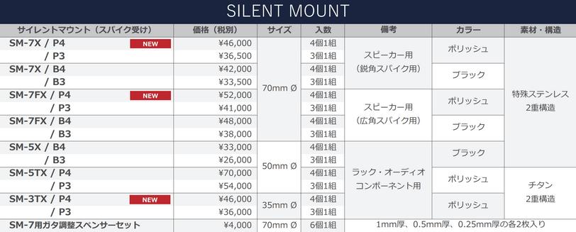 silentmount-pricelist.png