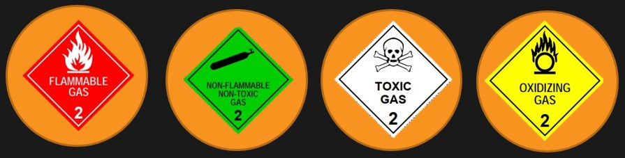 Image showing the four Division 2 Dangerous goods placards for gas