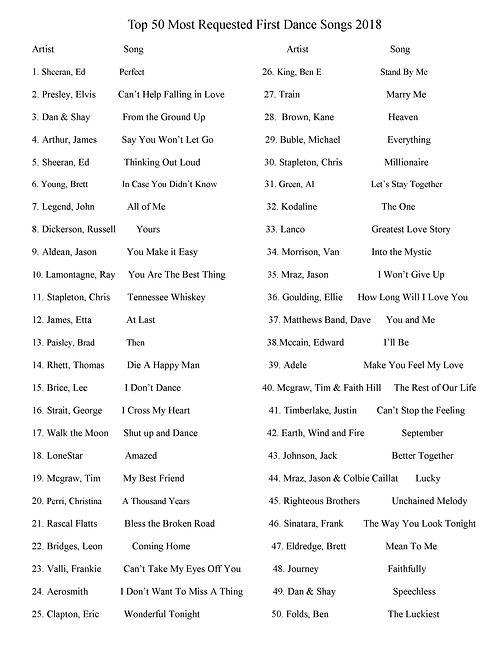 Top 50 First Dance Songs 2018.jpg