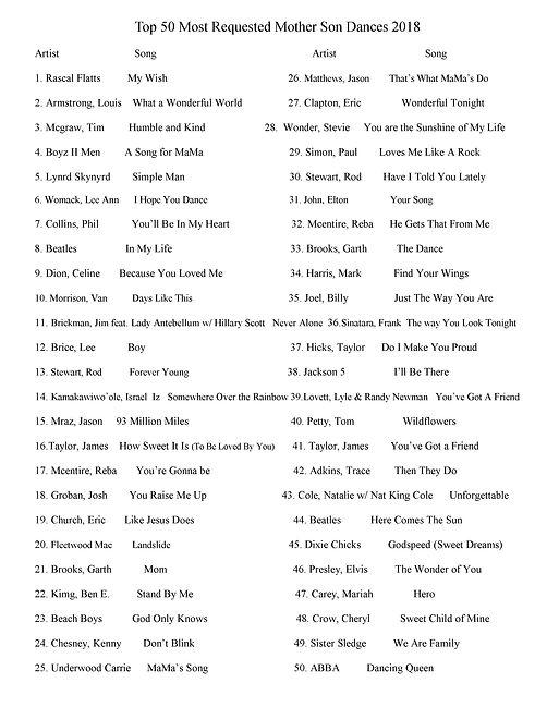 top 50 Mother Son Dance Songs 2018.jpg