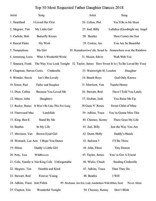 Top 50 Father Daughter Dances.jpg