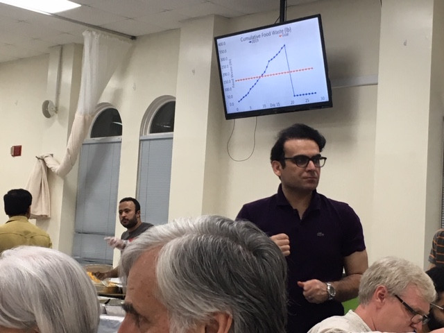 Green Iftar Impact Graph above dinners' heads.