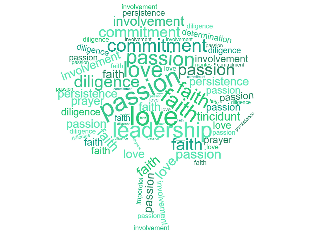 This Word Tree is built with the essential building blocks of Green Team advocacy.
