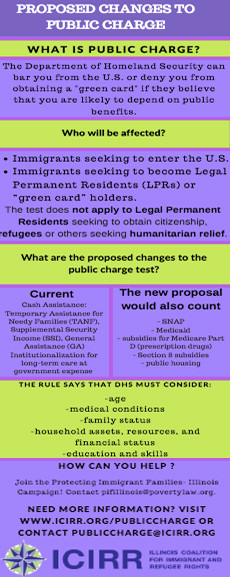 Proposed changes to the Public Charge Rule
