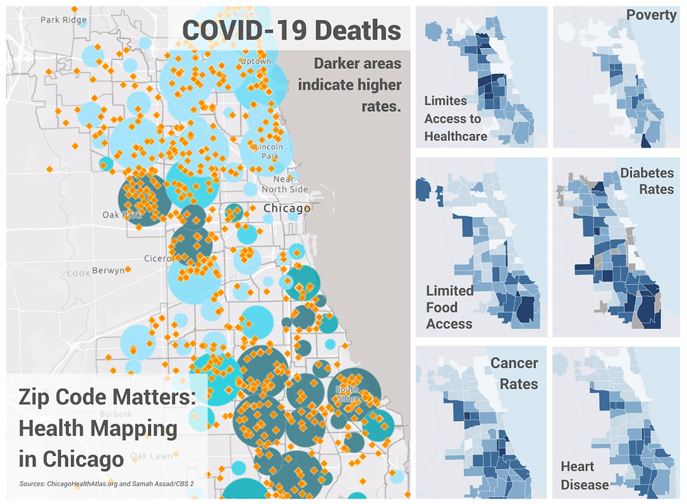 Higher rates of Covid-19 deaths correlate with social determinants of health.