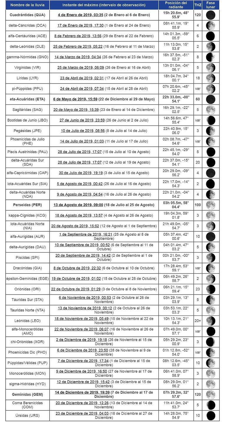 meteoros 2019.jpg