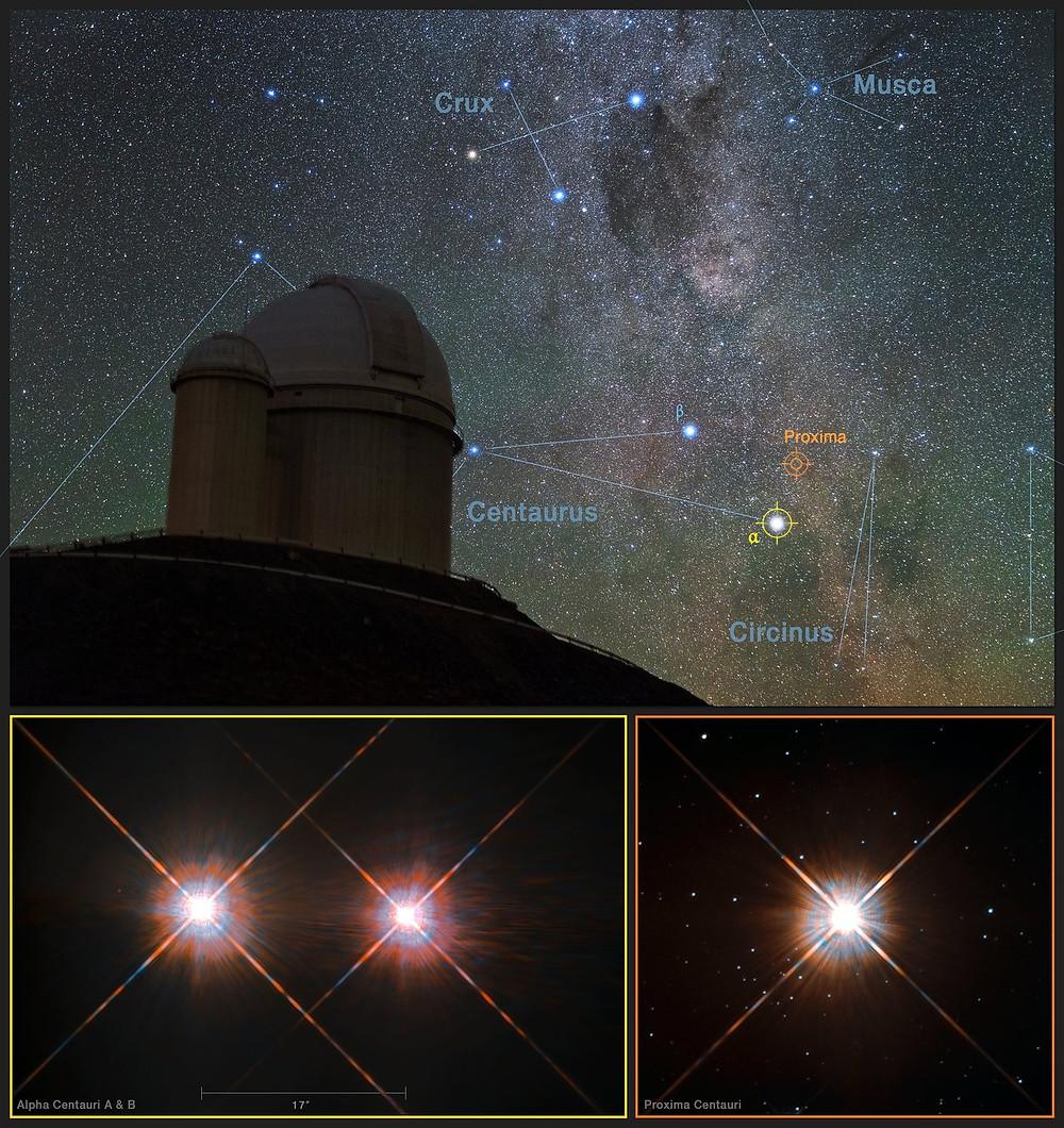 La ubicación de Próxima Centauri en los cielos australes. Crédito:  Y. Beletsky (LCO)/ESO/ESA/NASA/M. Zamani