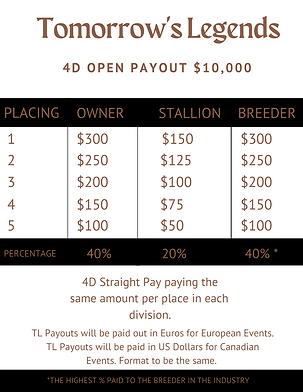 TL $10k Open Payout .png