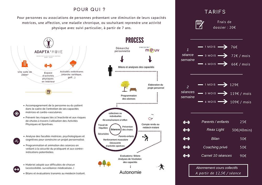 Page 2 de la brochure