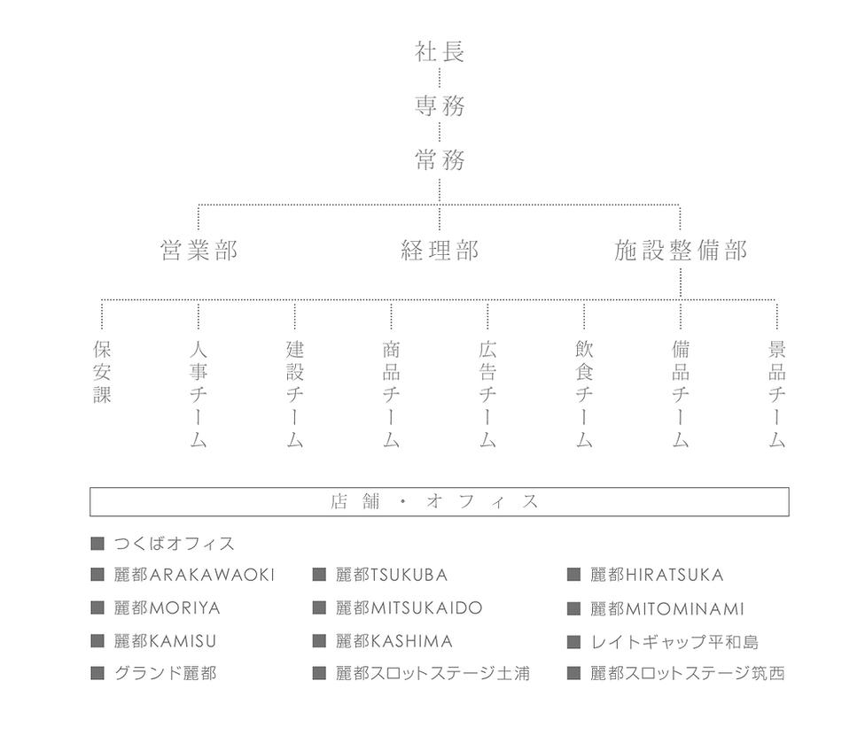 組織図201908.png