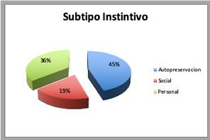 Subtipos.png