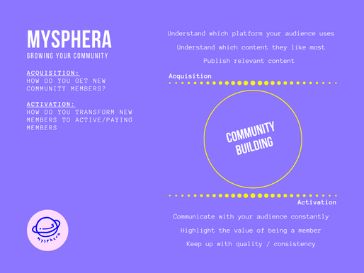 MySphera ultimate guide to community building for musicians.