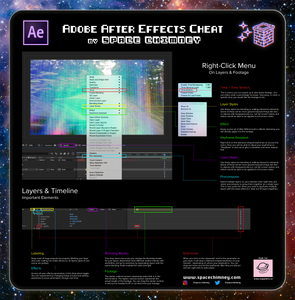 the complete cheat sheet for after effects