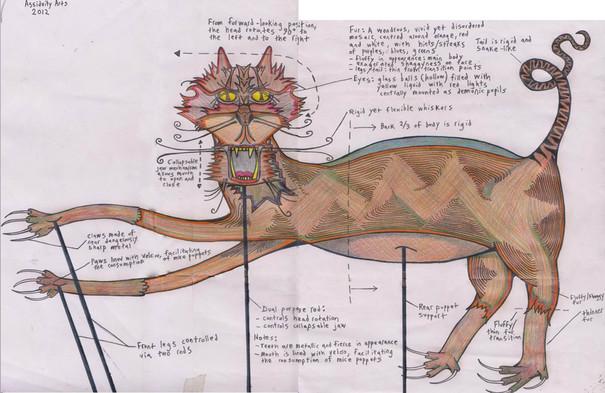 "Mr. Jingles puppet design for ""Its a Wondrous Life"""