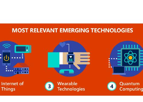 Customer engagement: desafíos desde la transformación digital