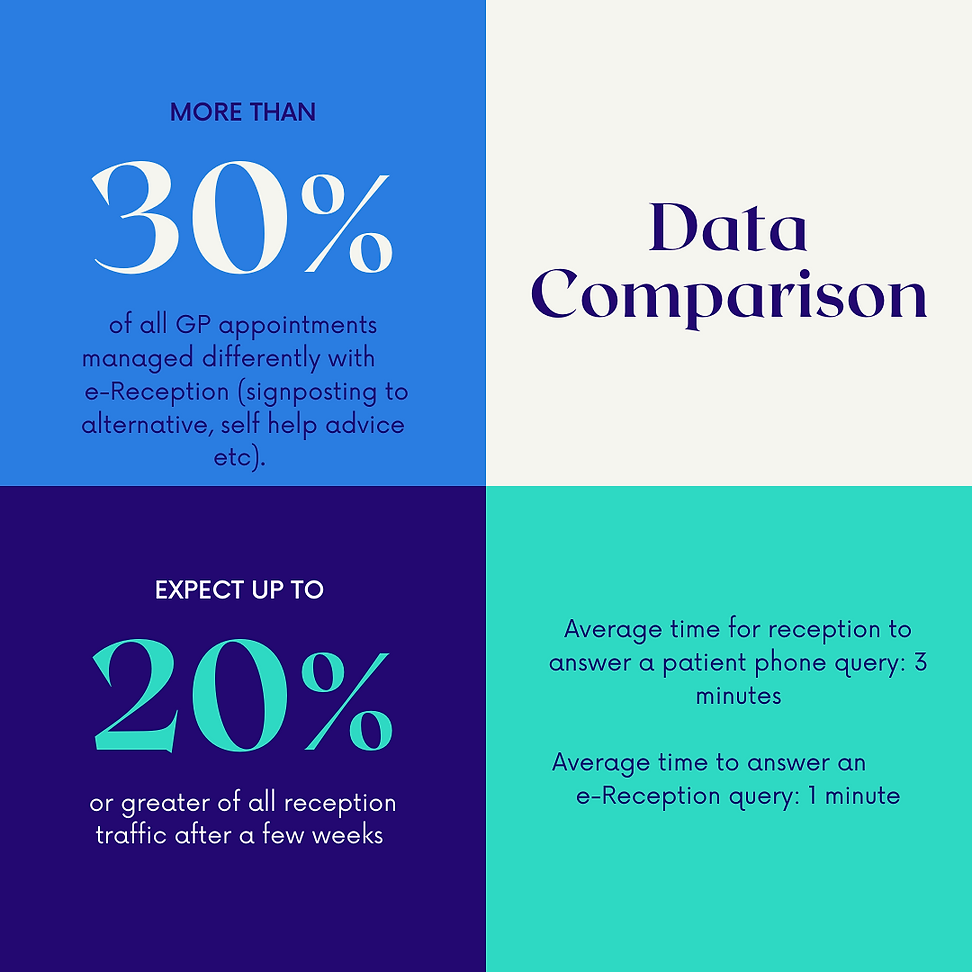 Blue and Teal Modern Data Comparison Inf