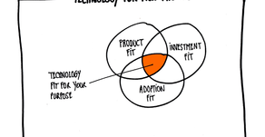 How to choose technology fit for your purpose