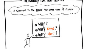 Why? Why now? Why not? 3 questions to ask about new technology