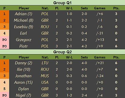 groupQ12.png