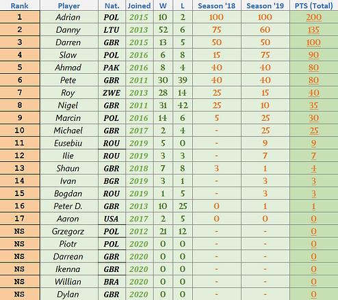 rankings.png