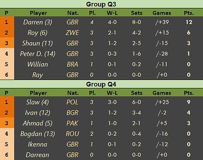 groupQ34.png