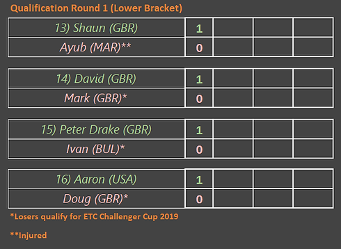 qual1round1.png