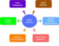 Nelson PR Diagram-4.jpg