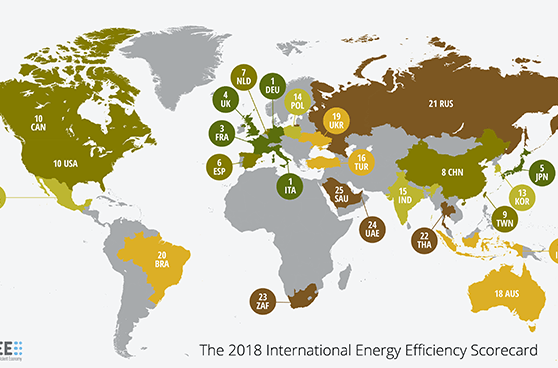 México es el país que más a mejorado en el mundo en ahorro de energía