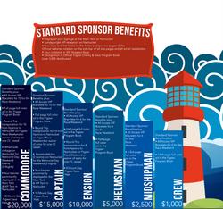 77 sponsorship
