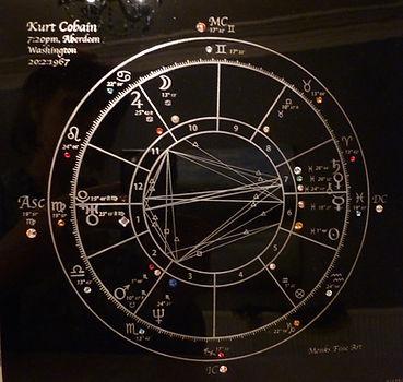 kurt cobain birth chart, kurt cobain memorabilia,