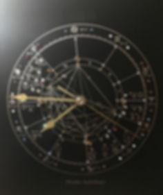 Monks Astrology1_edited.jpg