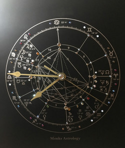 Monks Astrology1_edited