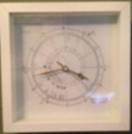Beautiful Astrology Clock