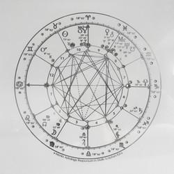 astrology birth chart.