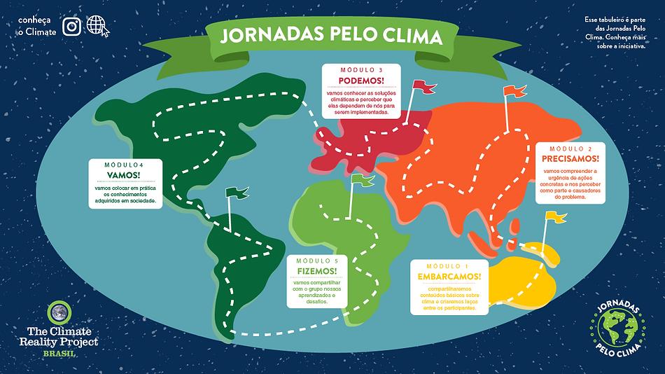 CLIMATE BR tabuleiro geral - poucas infos.png