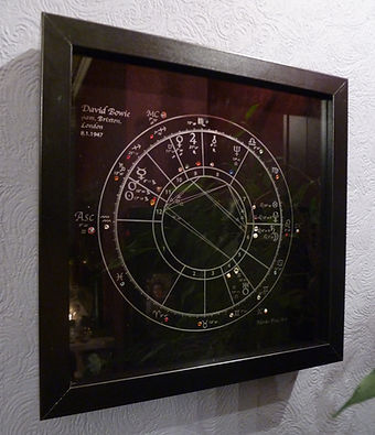 david bowies birth chart, david bowie memorabilia, david bowie