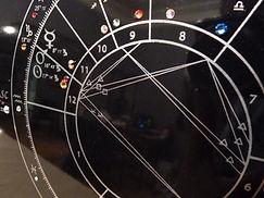 david bowie birth chart. david bowie memorabilia. david bowie