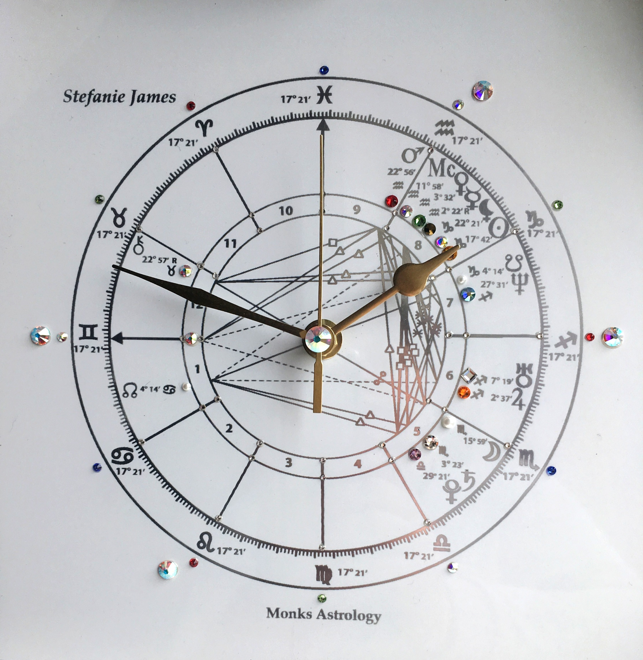 Birth chart clock