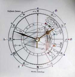 Birth chart clock
