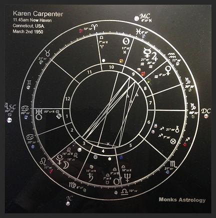 karen carpenter birth chart, karen carpenter memorabilia, karen carpenter, the carpenters.