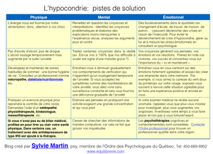 Hypocondrie: pistes de solution